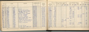 FHP_PILOT_FLIGHT_LOGBOOK_PAGE_47